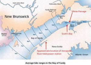 Average tide ranges Bay of Fundy