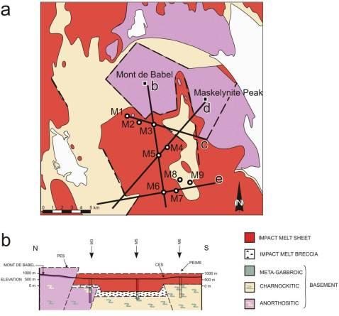 Manicouagan cross section