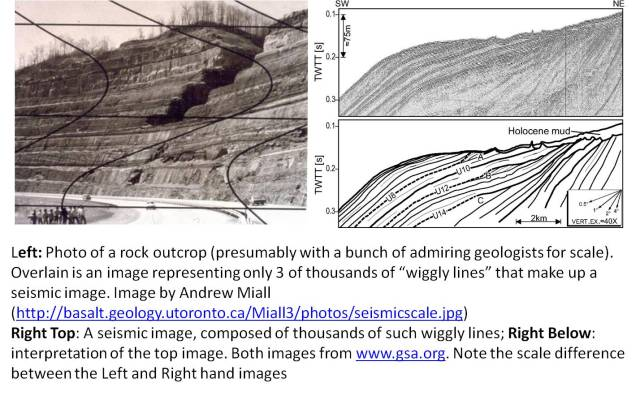 outcrops-and-seismic-lines